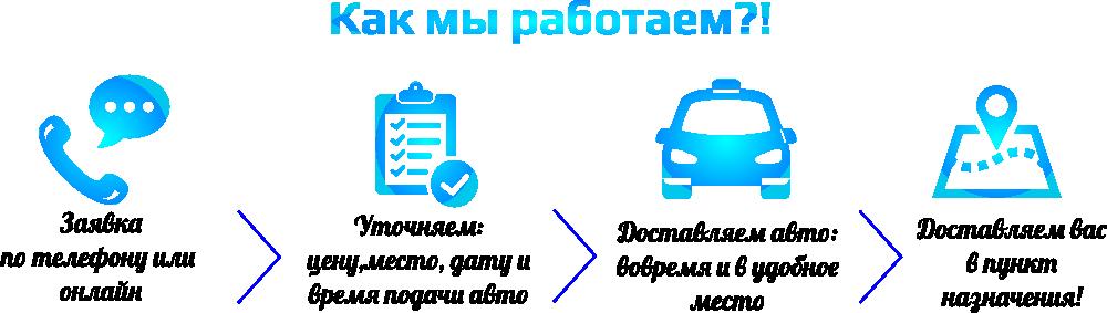 Такси Аэропорт Крым